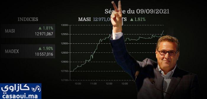 نتائج 8 شتنبر.. تفاؤل حذر ببورصة الدار البيضاء